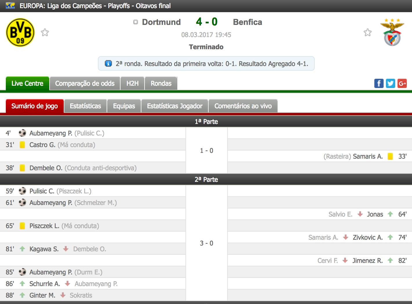 Dormund - Benfica 4-0