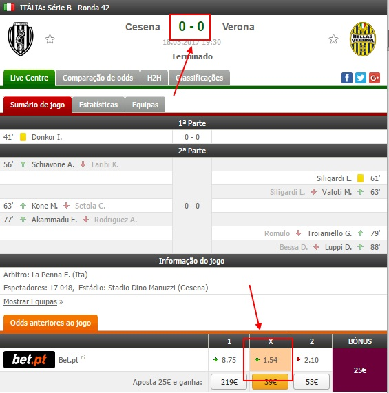 Serie B Ultima jornada